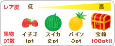 モリゲー果物