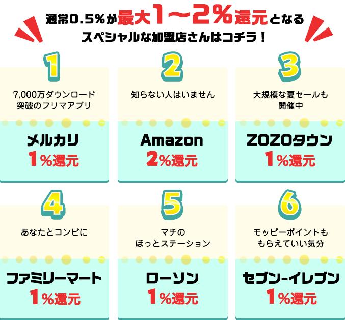 スペシャルシックスキャンペーン加盟店